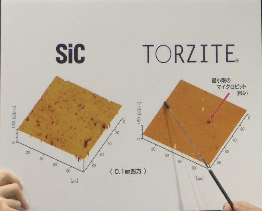 Porównanie struktury przelotek